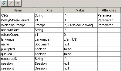 Cisco Unified CCX Script Variables - Contact Center Express