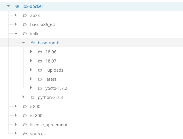 Docker Images and Packages Repository - iox-docs - Document
