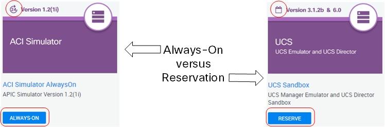 First Reservation Guide - DevNet Sandbox - Document - Cisco